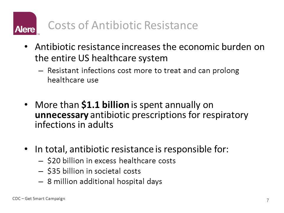 Costs of Antibiotic Resistance