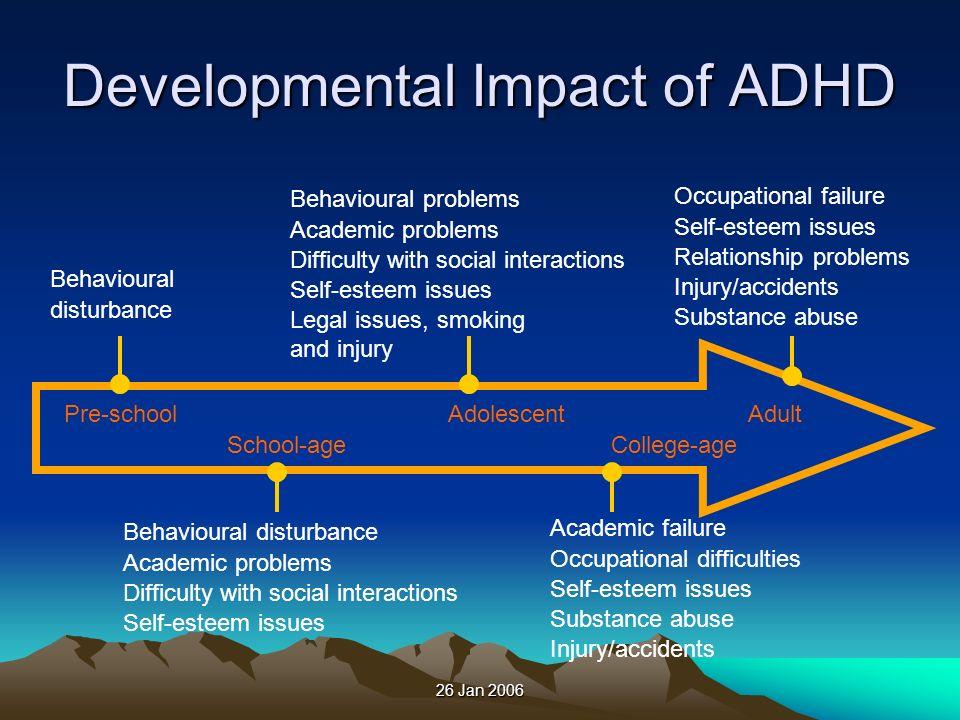 Developmental Impact of ADHD