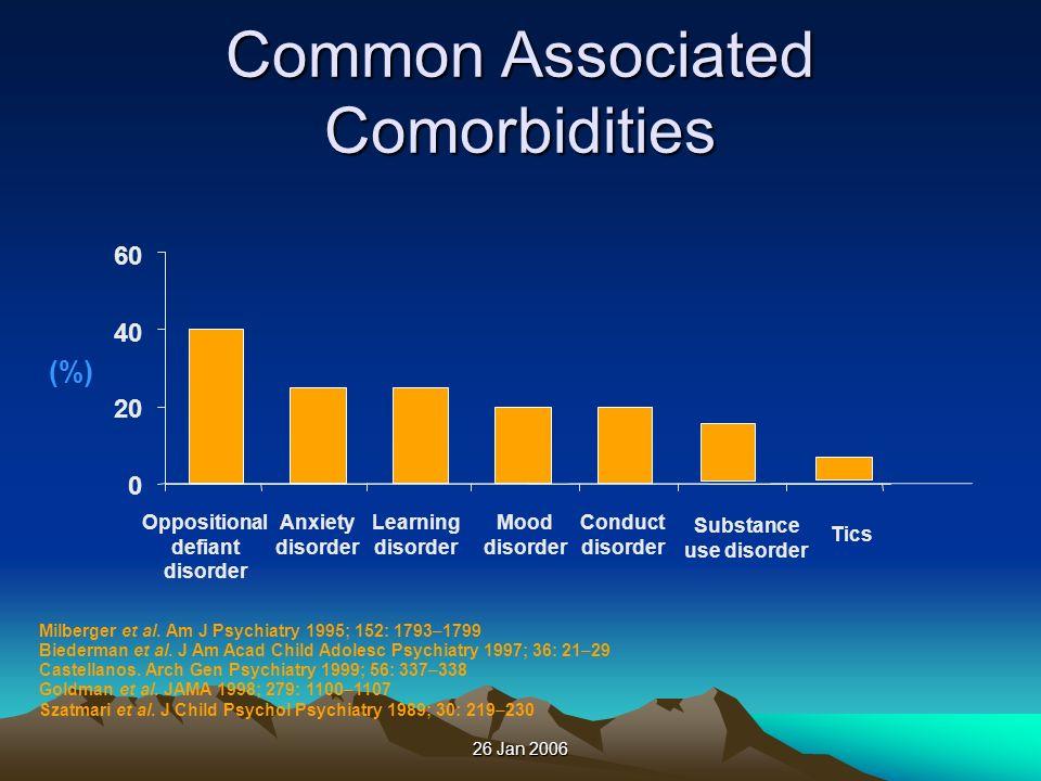 Common Associated Comorbidities