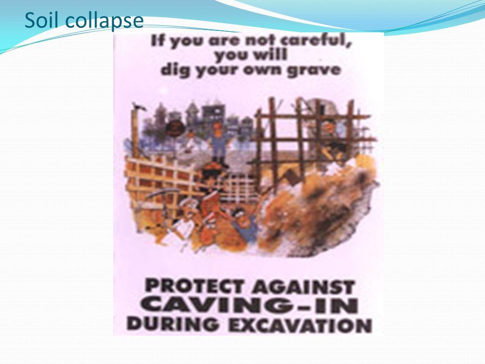 Soil collapse