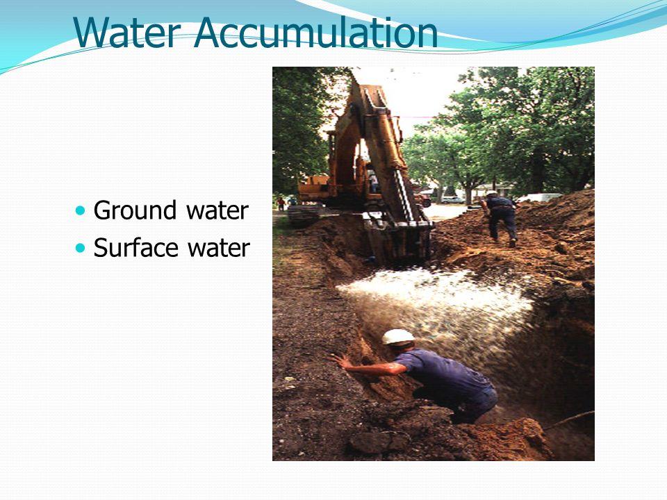 Water Accumulation Ground water Surface water