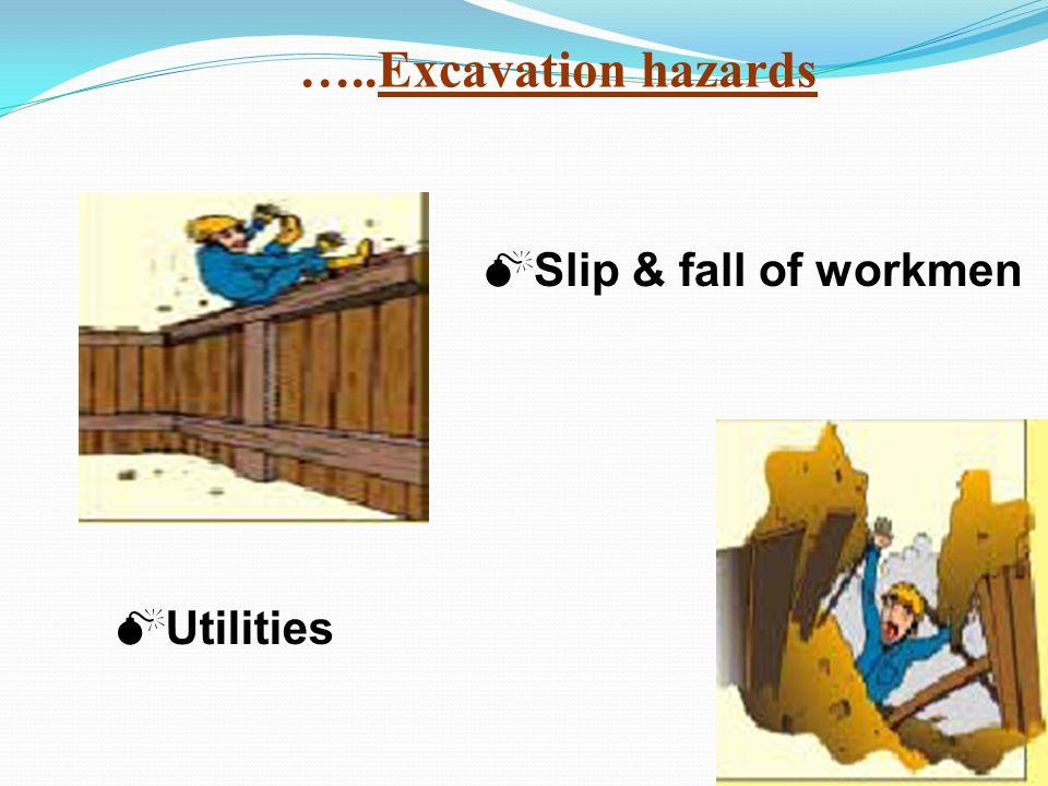 …..Excavation hazards Slip & fall of workmen Utilities