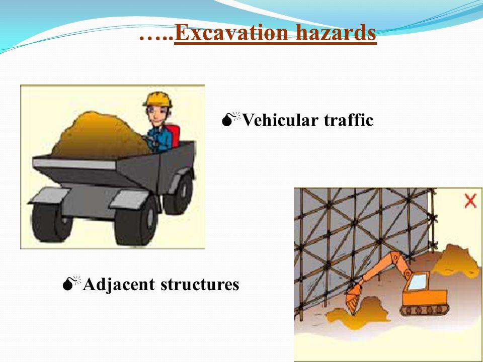 …..Excavation hazards Vehicular traffic Adjacent structures