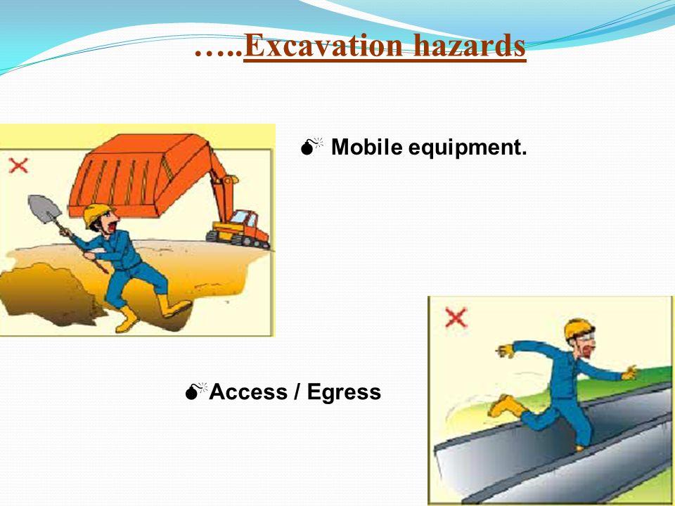 …..Excavation hazards Mobile equipment. Access / Egress