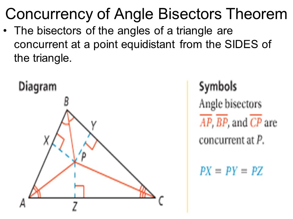 Concurrency of Angle Bisectors Theorem