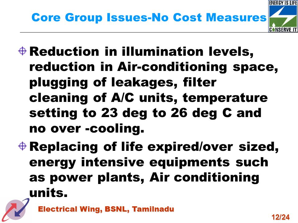 Core Group Issues-No Cost Measures
