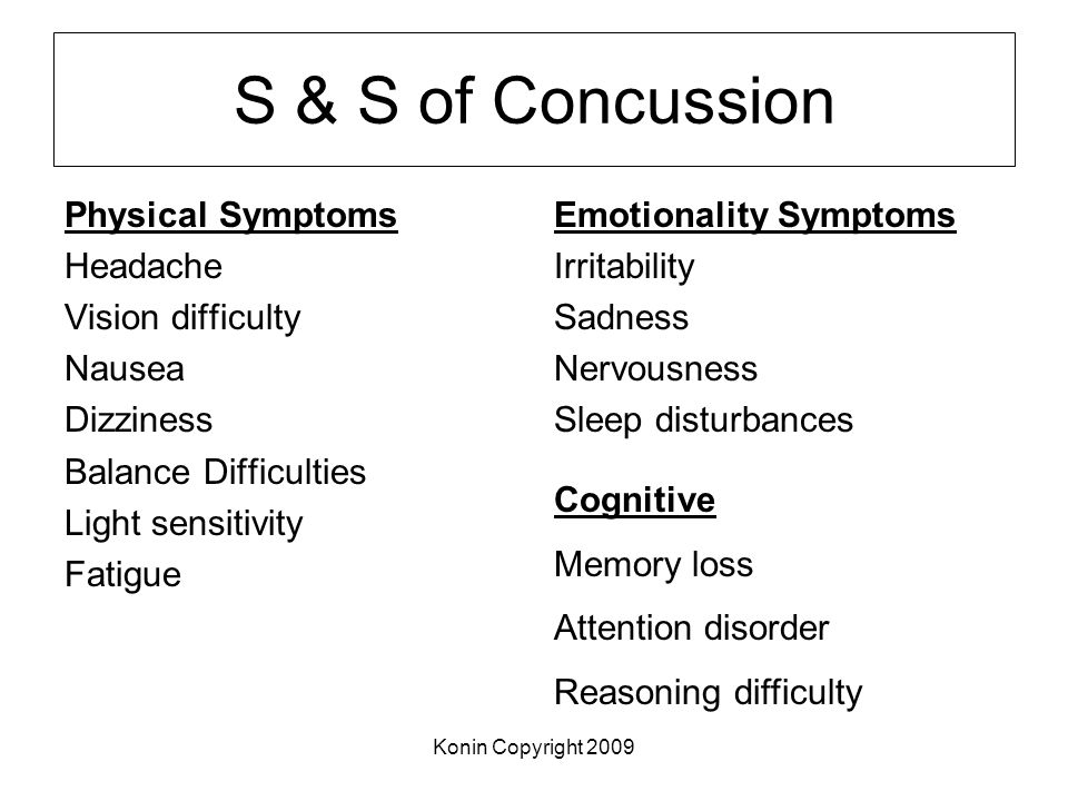 S & S of Concussion Physical Symptoms Headache Vision difficulty