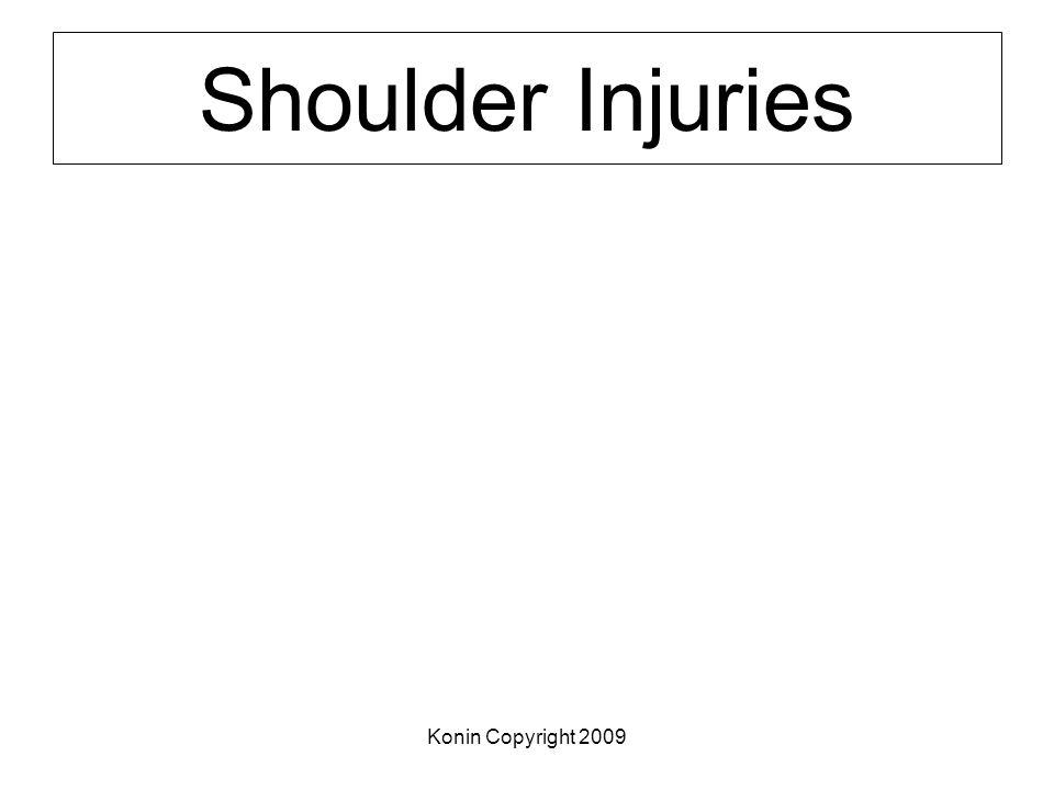 Shoulder Injuries Konin Copyright 2009