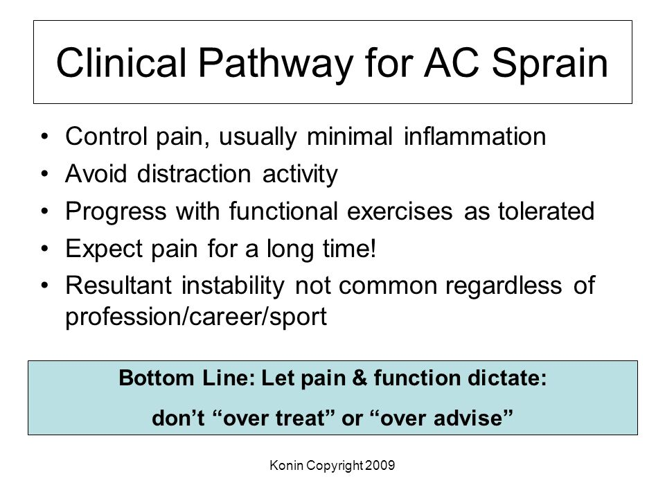 Clinical Pathway for AC Sprain