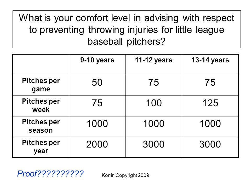 What is your comfort level in advising with respect to preventing throwing injuries for little league baseball pitchers