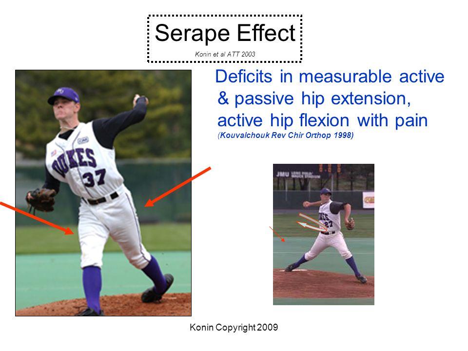Serape Effect Konin et al ATT 2003.
