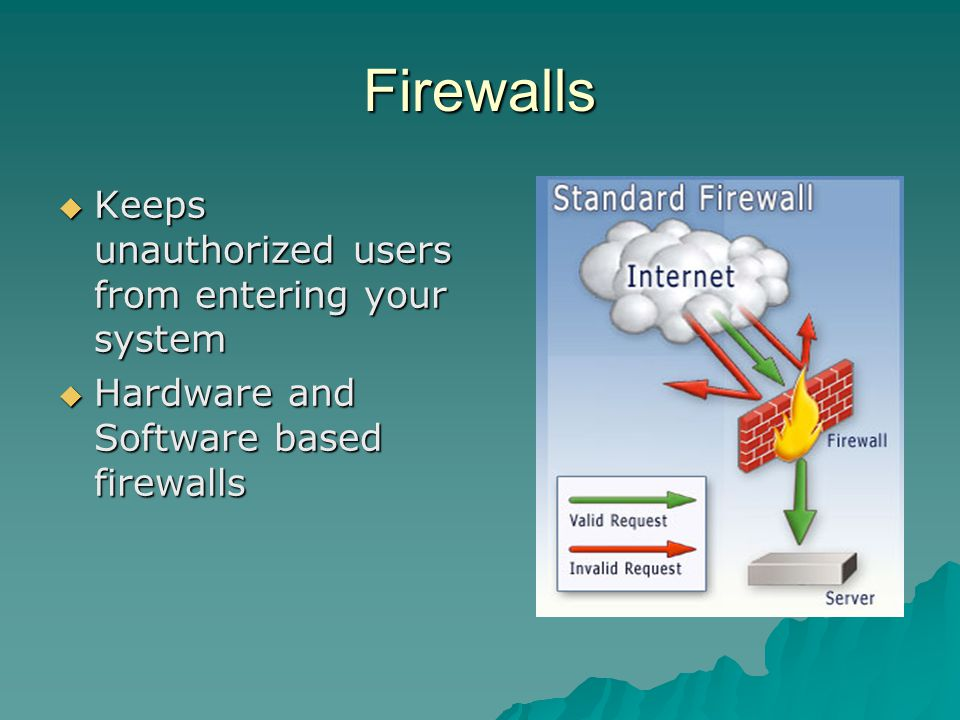 Firewalls Keeps unauthorized users from entering your system