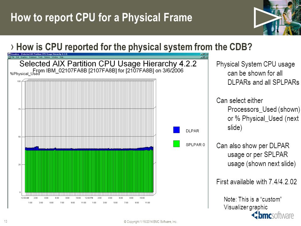 How to report CPU for a Physical Frame