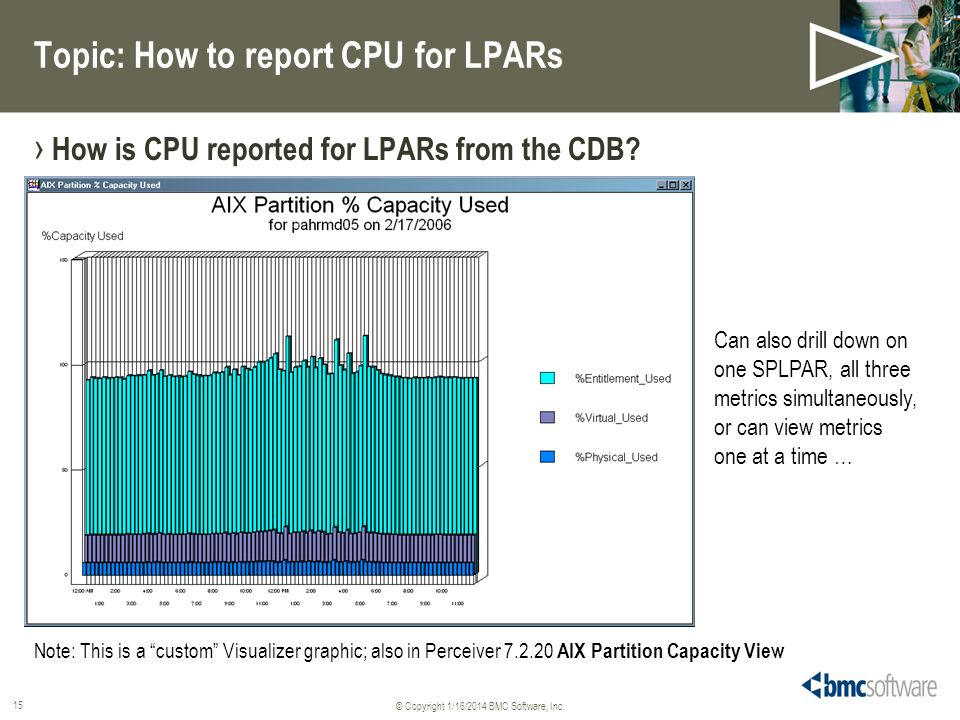 Topic: How to report CPU for LPARs