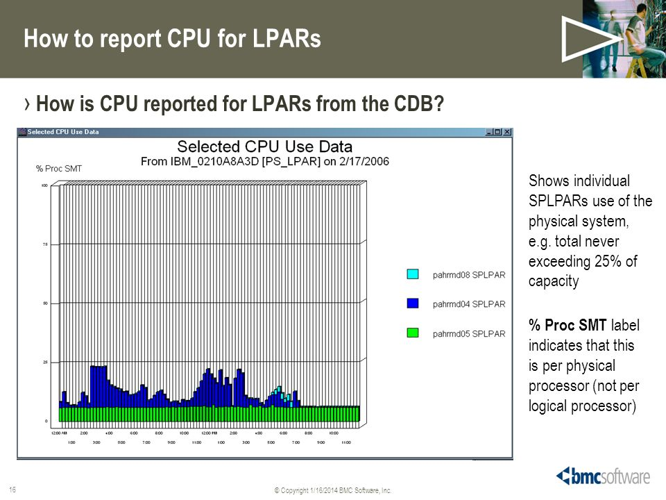 How to report CPU for LPARs