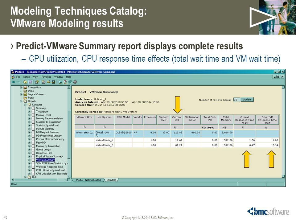 Modeling Techniques Catalog: VMware Modeling results