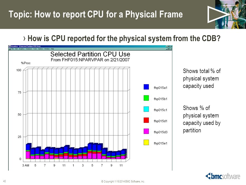 Topic: How to report CPU for a Physical Frame
