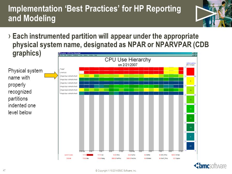 Implementation 'Best Practices' for HP Reporting and Modeling