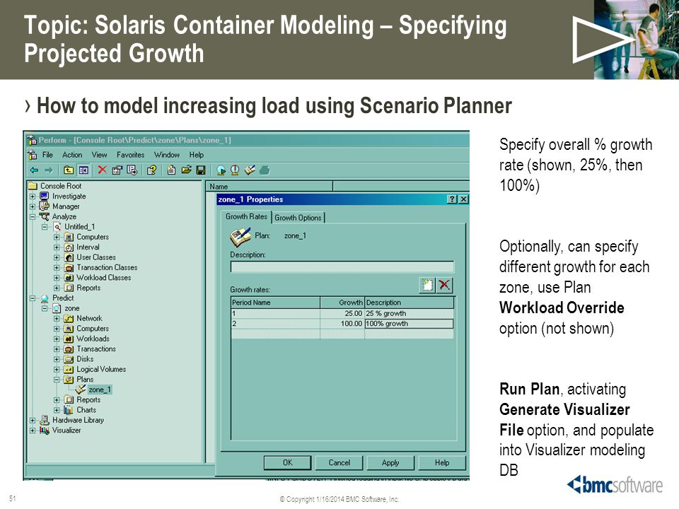 Topic: Solaris Container Modeling – Specifying Projected Growth