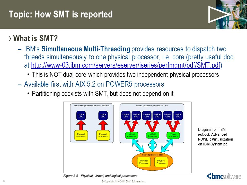 Topic: How SMT is reported