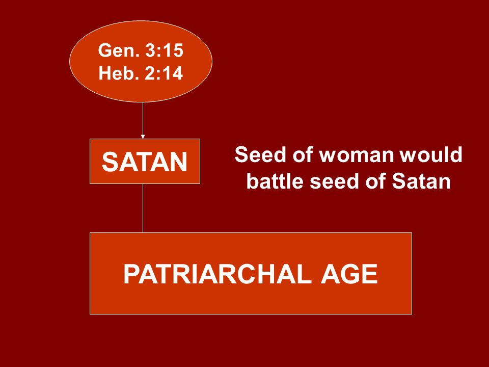 Seed of woman would battle seed of Satan