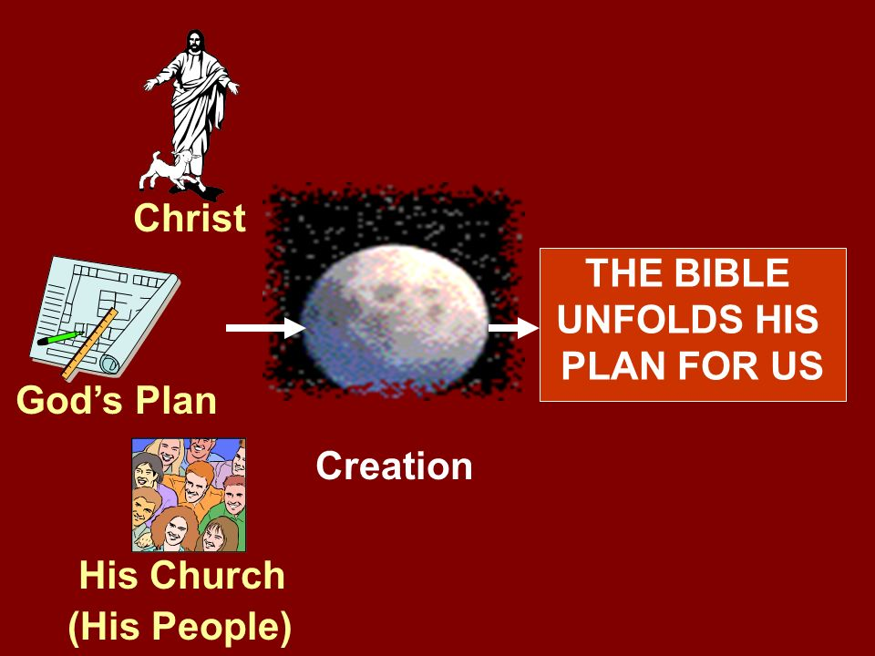 Christ THE BIBLE UNFOLDS HIS PLAN FOR US God's Plan Creation His Church (His People)