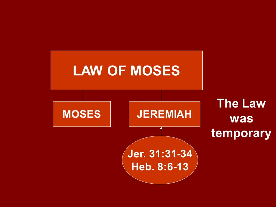 LAW OF MOSES The Law was temporary MOSES JEREMIAH Jer. 31:31-34