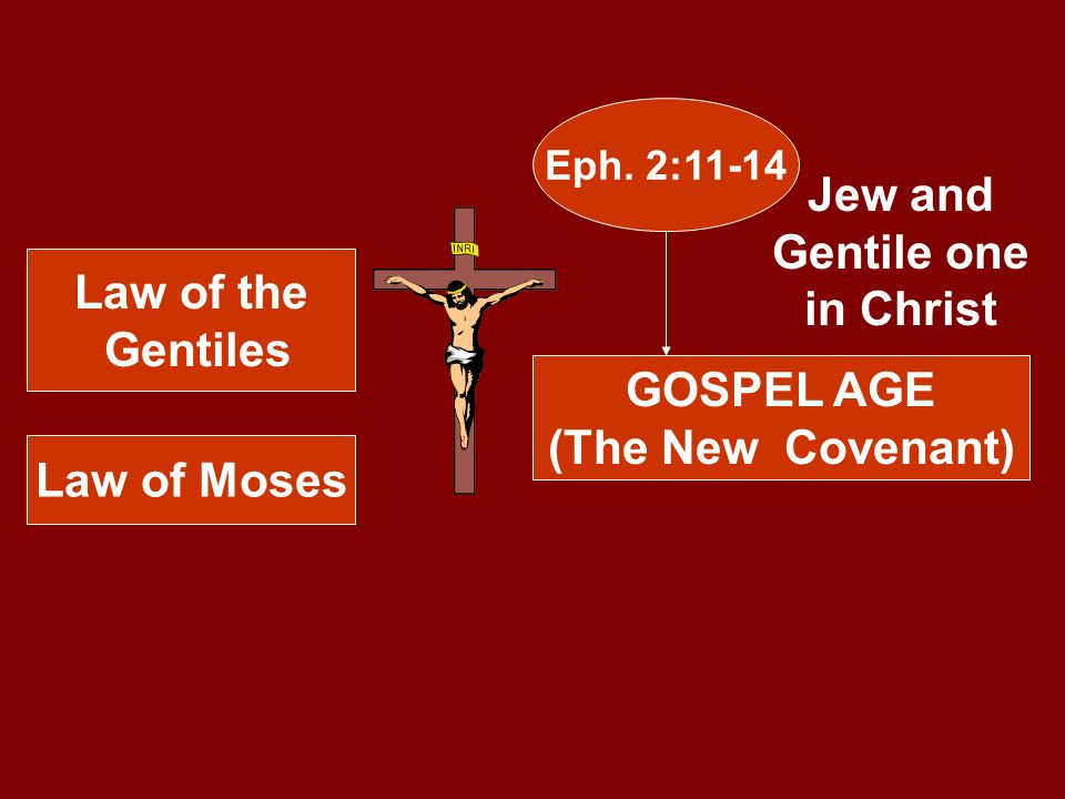 Jew and Gentile one in Christ