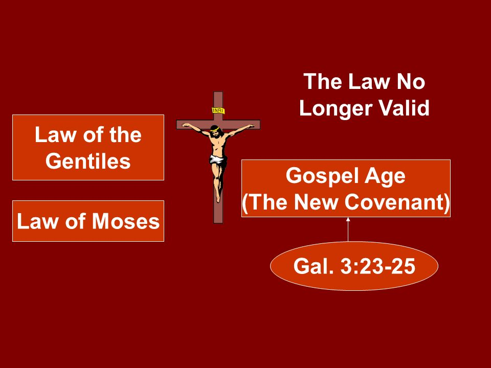 The Law No Longer Valid Law of the Gentiles Gospel Age (The New Covenant) Law of Moses Gal. 3:23-25
