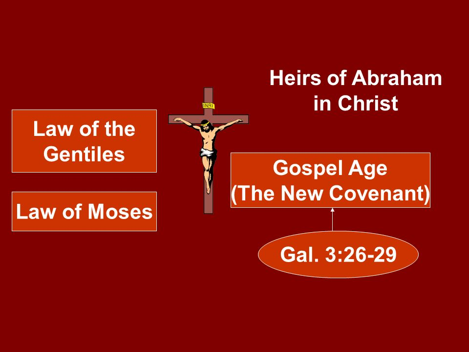 Heirs of Abraham in Christ