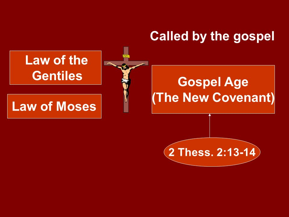 Gentiles Gospel Age (The New Covenant) Law of Moses