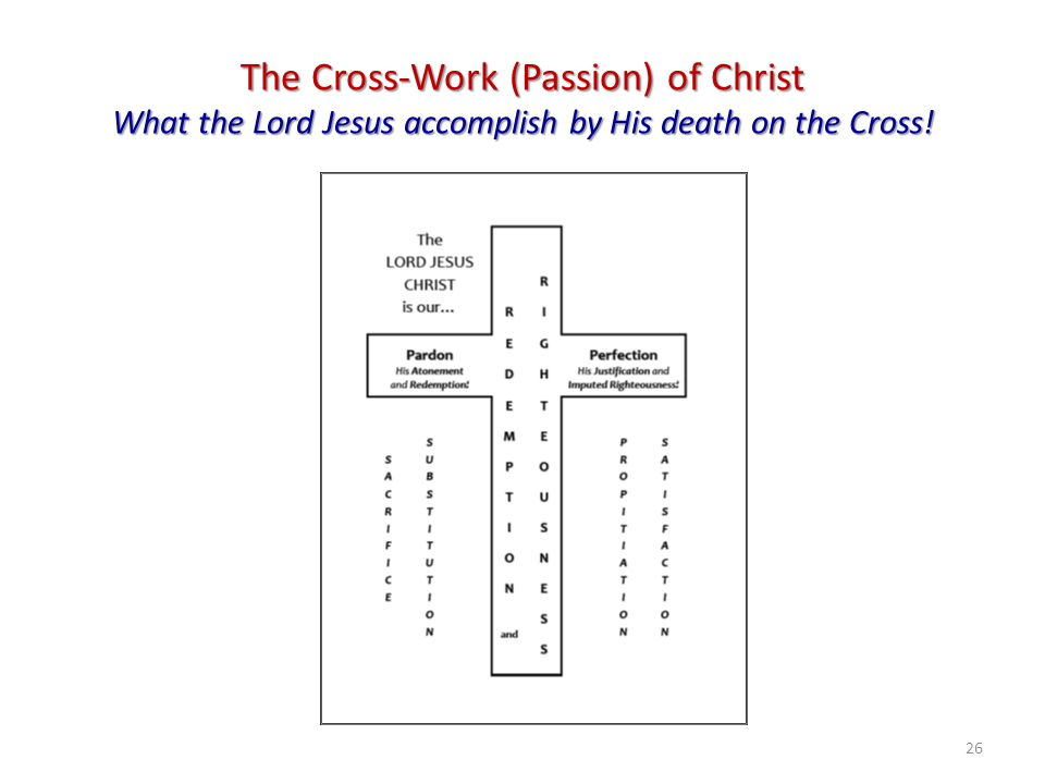 The Cross-Work (Passion) of Christ What the Lord Jesus accomplish by His death on the Cross!