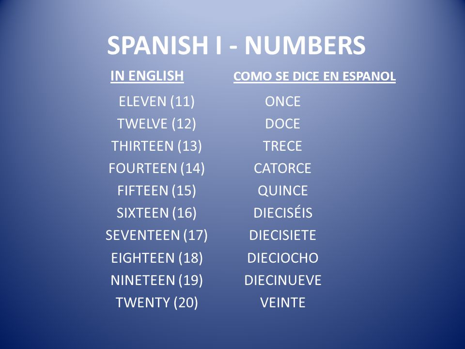 SPANISH I - NUMBERS IN ENGLISH