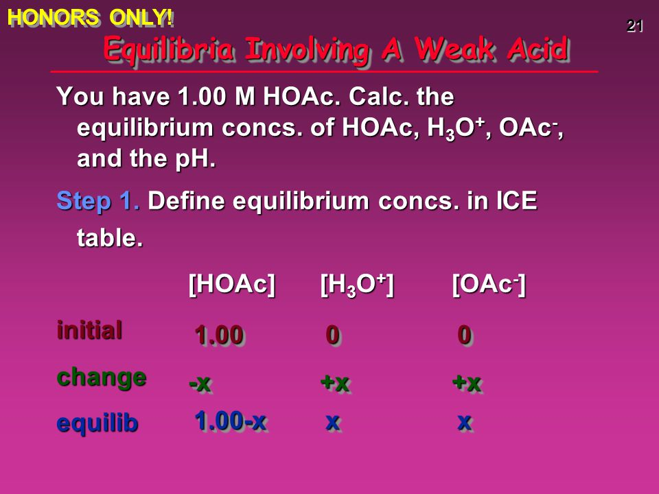 Equilibria Involving A Weak Acid