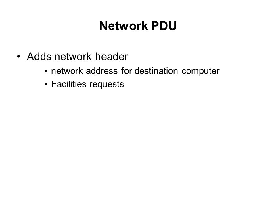 Network PDU Adds network header
