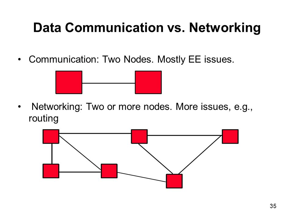 Data Communication vs. Networking