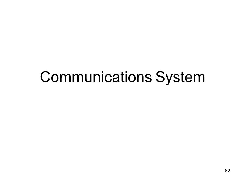 Communications System