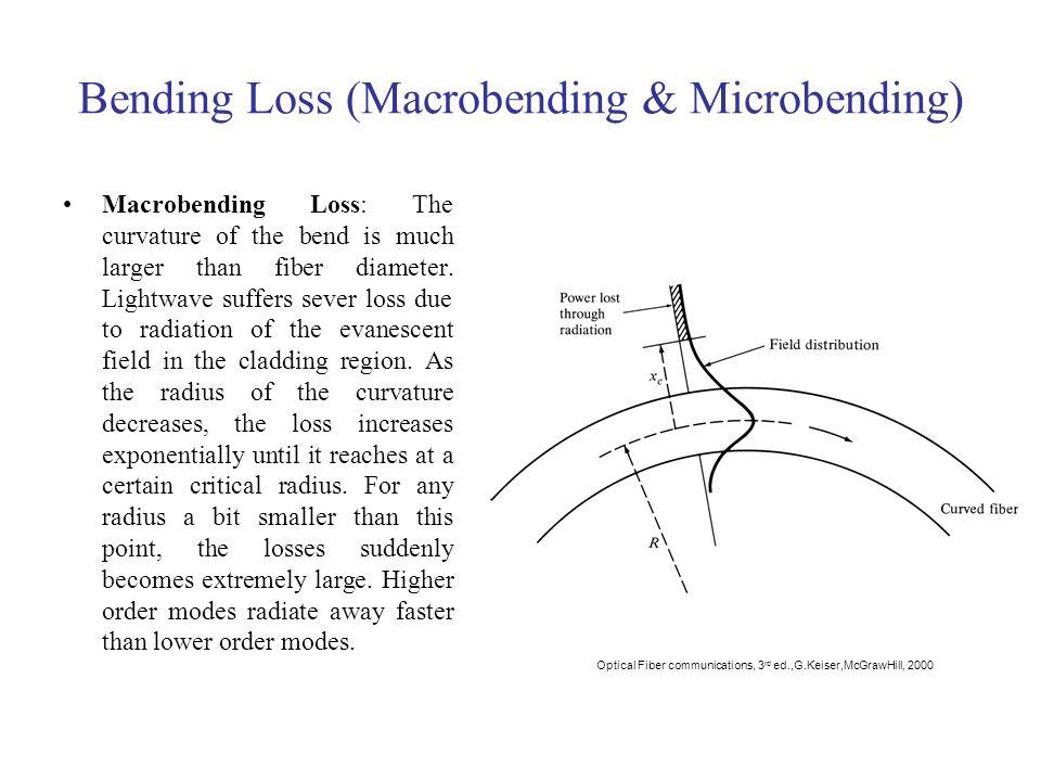 losses in optical fiber communication pdf
