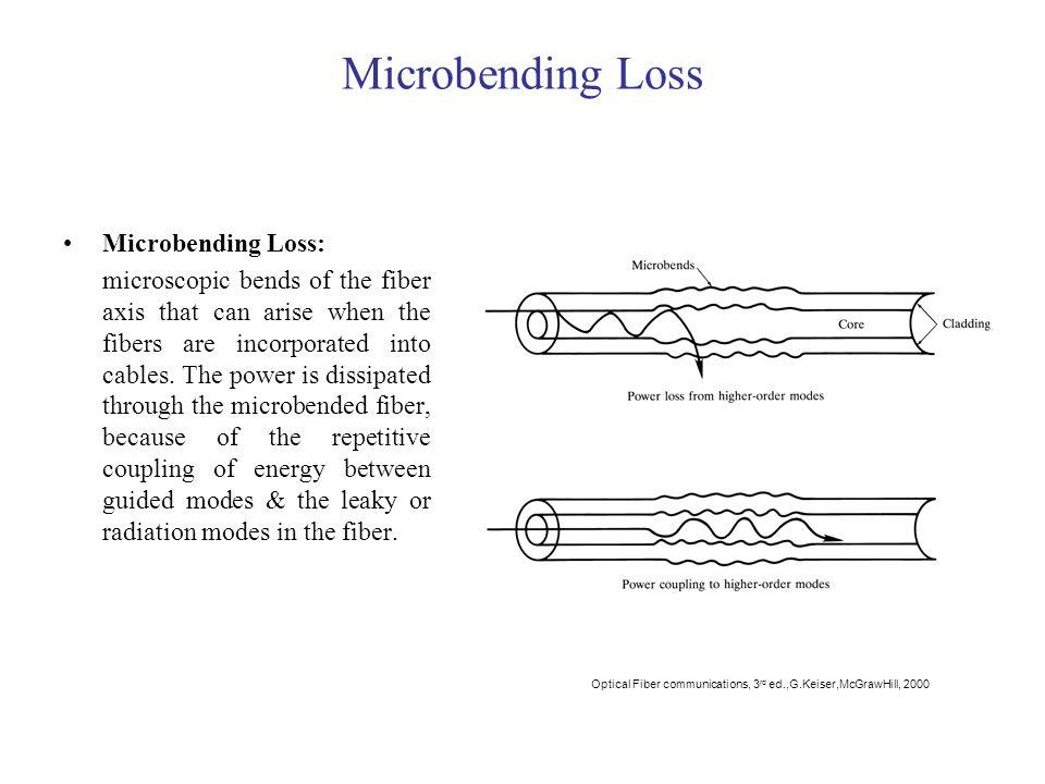 Microbending Loss Microbending Loss: