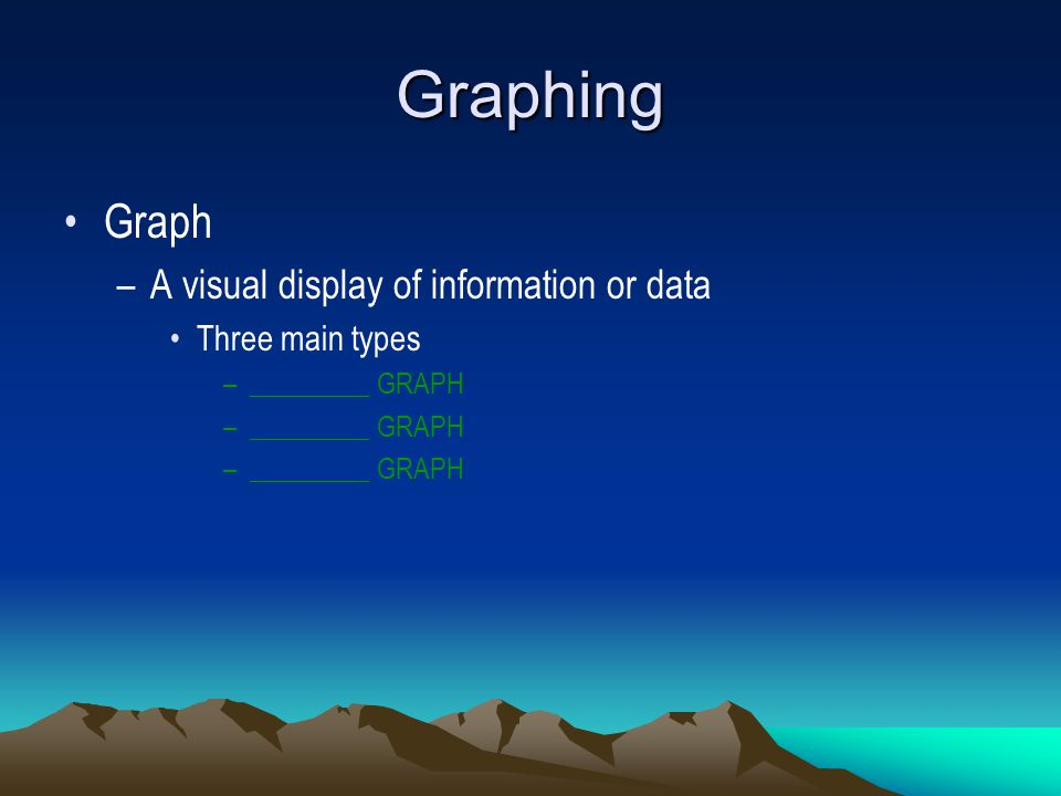 Graphing Graph A visual display of information or data