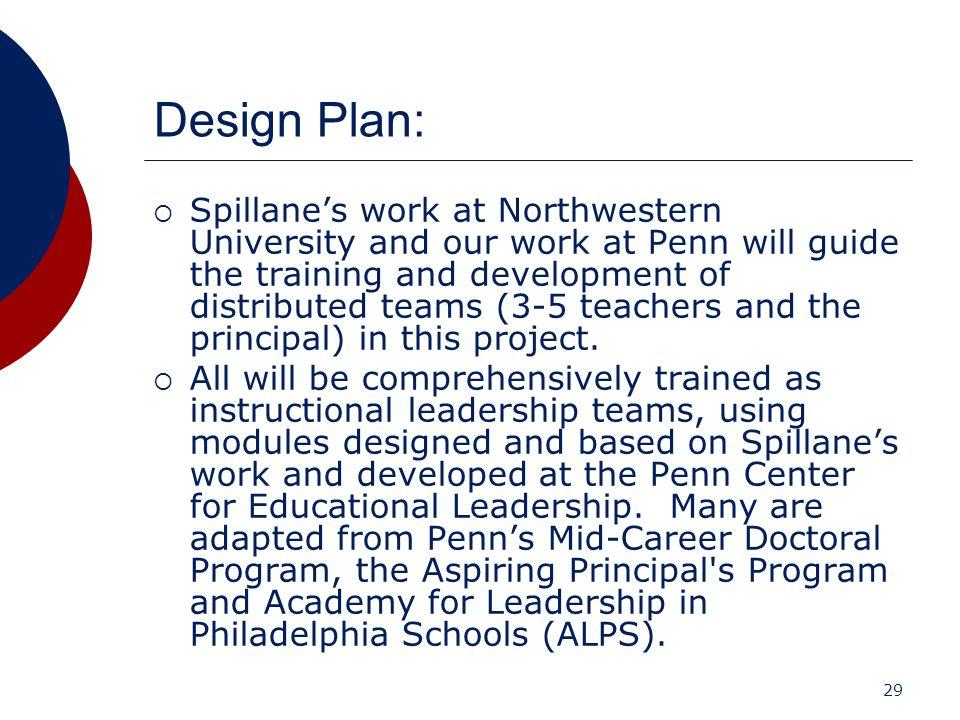 Design Plan: