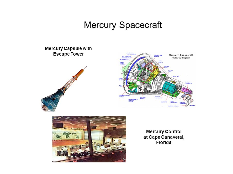 Mercury Spacecraft Mercury Capsule with Escape Tower Mercury Control