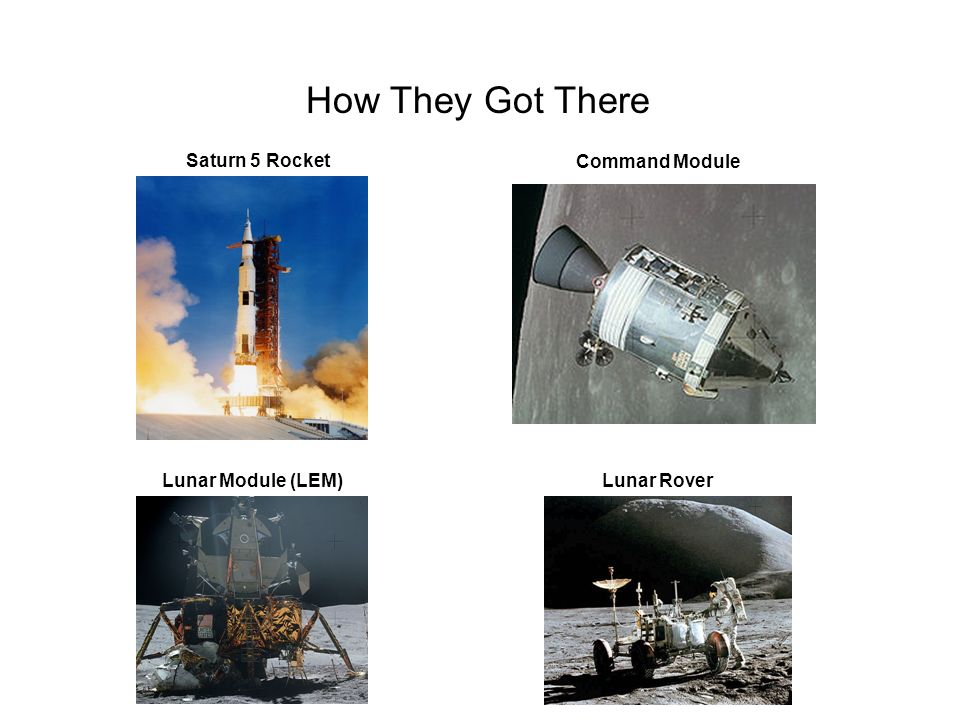 How They Got There Saturn 5 Rocket Command Module Lunar Module (LEM)