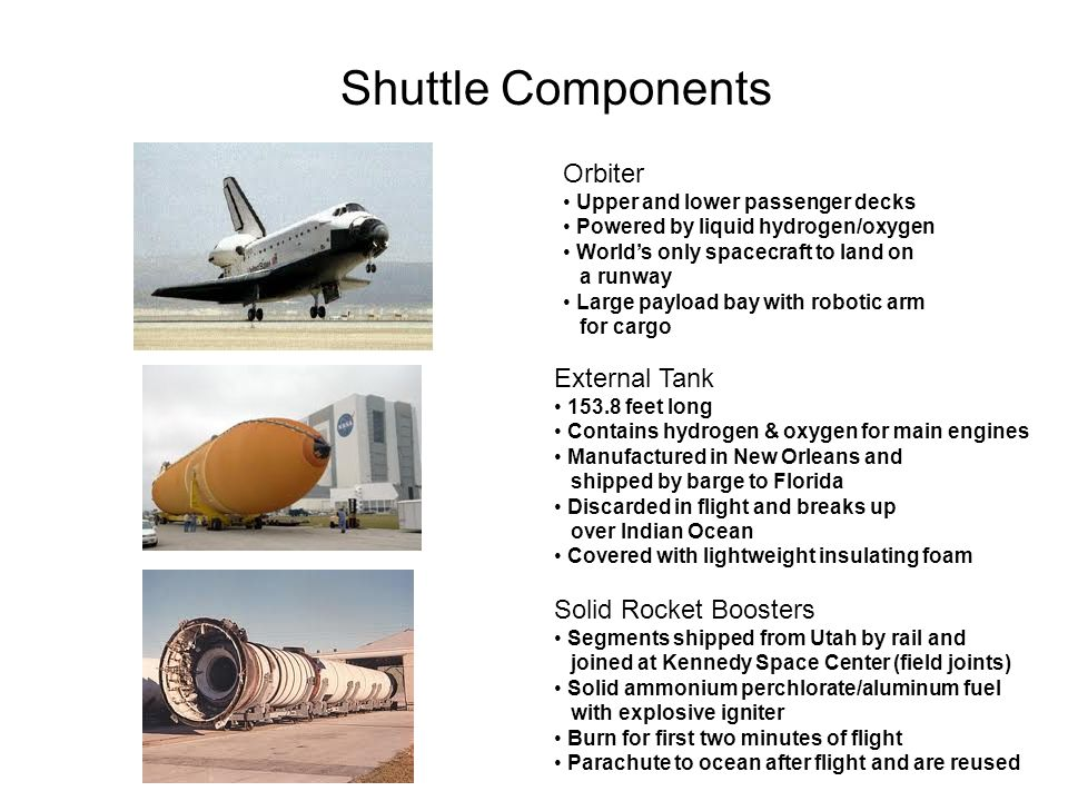 Shuttle Components Orbiter External Tank Solid Rocket Boosters