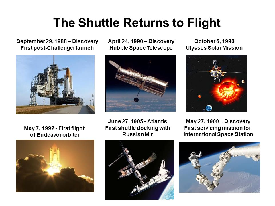 The Shuttle Returns to Flight