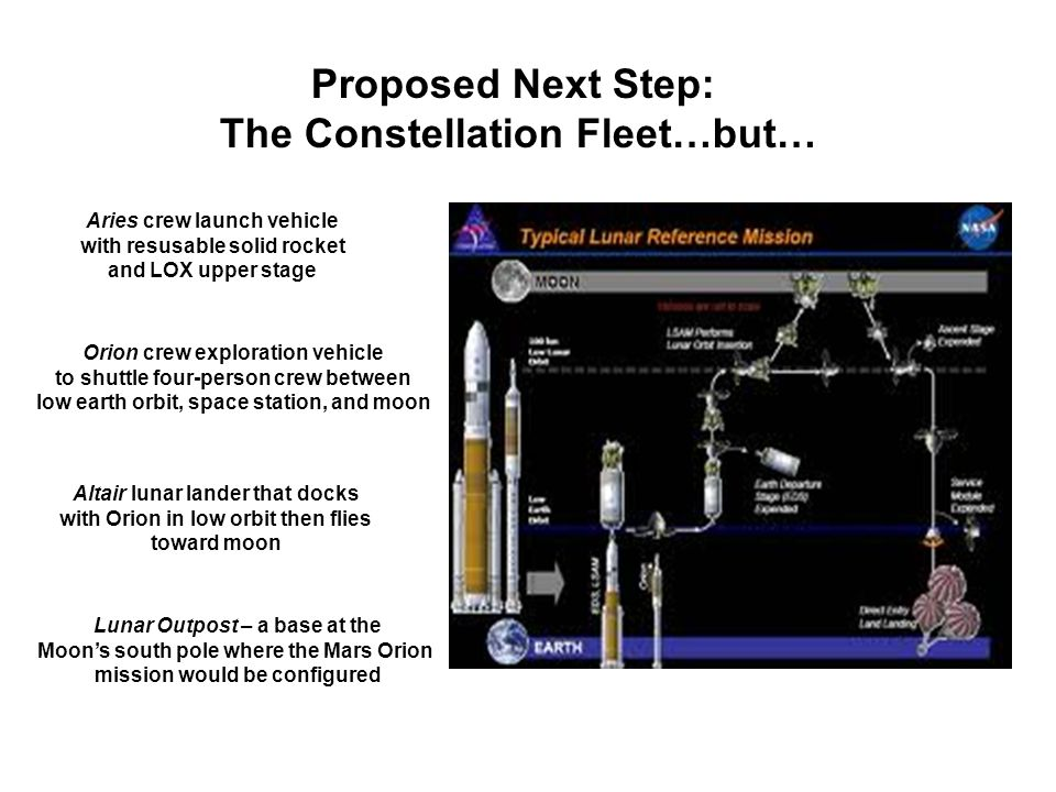 Proposed Next Step: The Constellation Fleet…but…