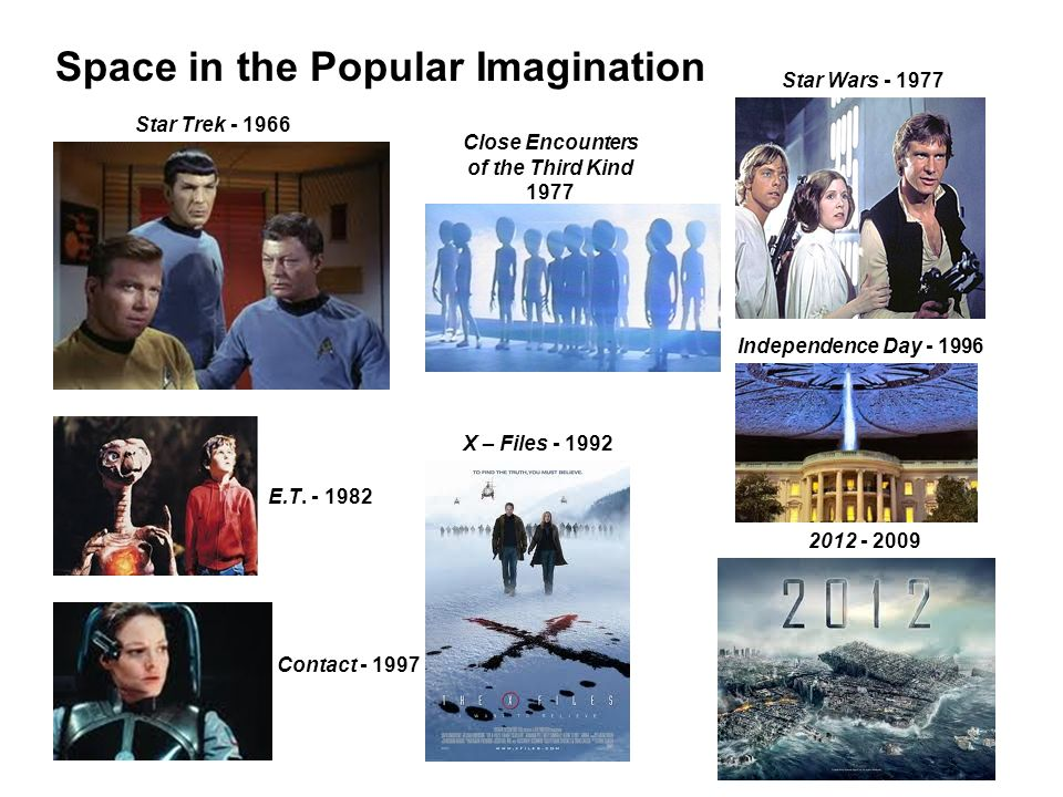 Space in the Popular Imagination
