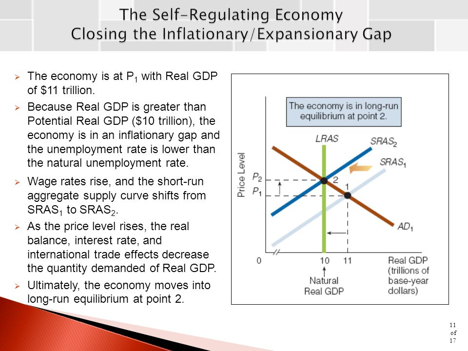 The Self-Regulating Economy Closing the Inflationary/Expansionary Gap