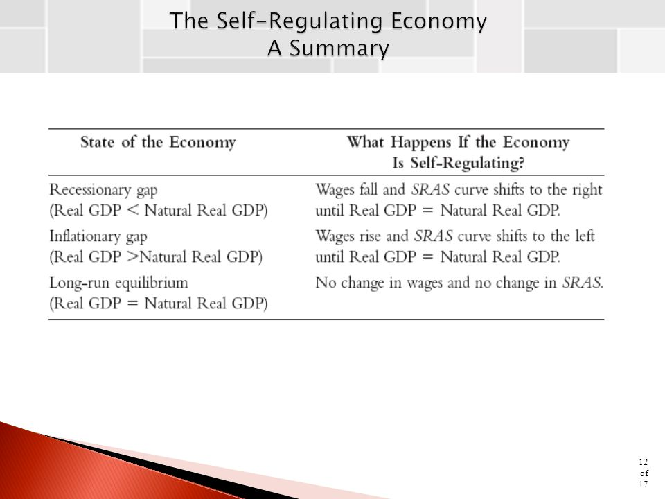 The Self-Regulating Economy