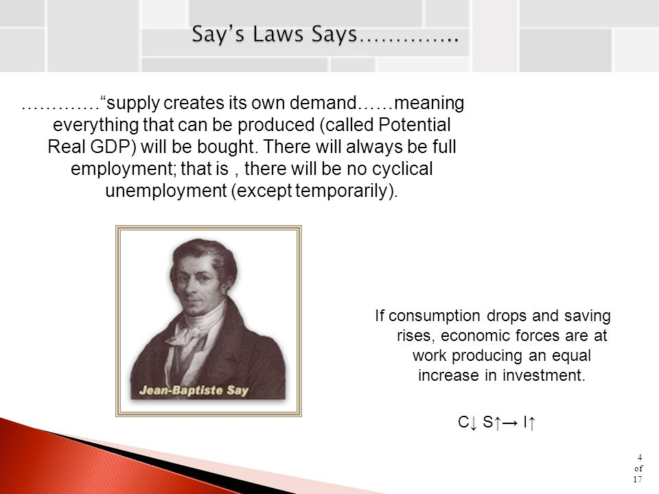 Say's Laws Says…………..